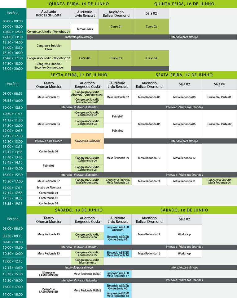Grade de Programação do Congresso Mineiro de Psiquiatria